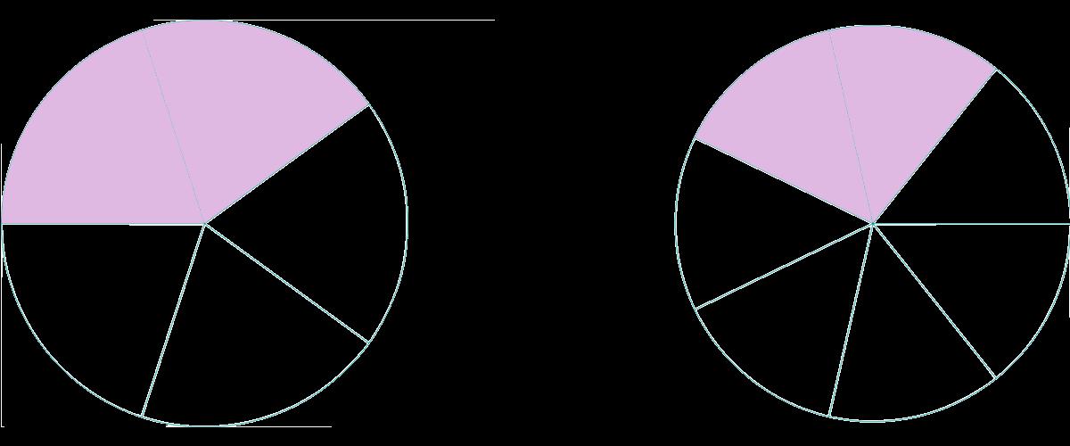 Части круга