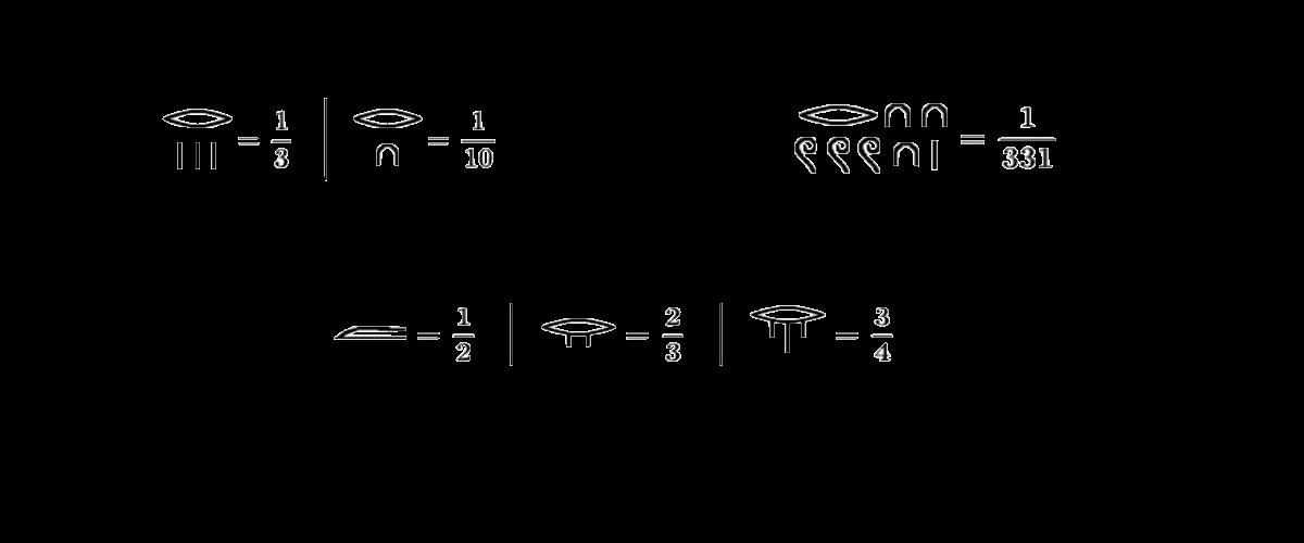 Сравнение дробей Египет