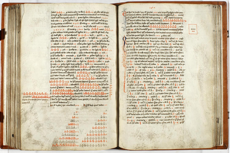 трактат «Liber abaci» Леонардо Пизанского