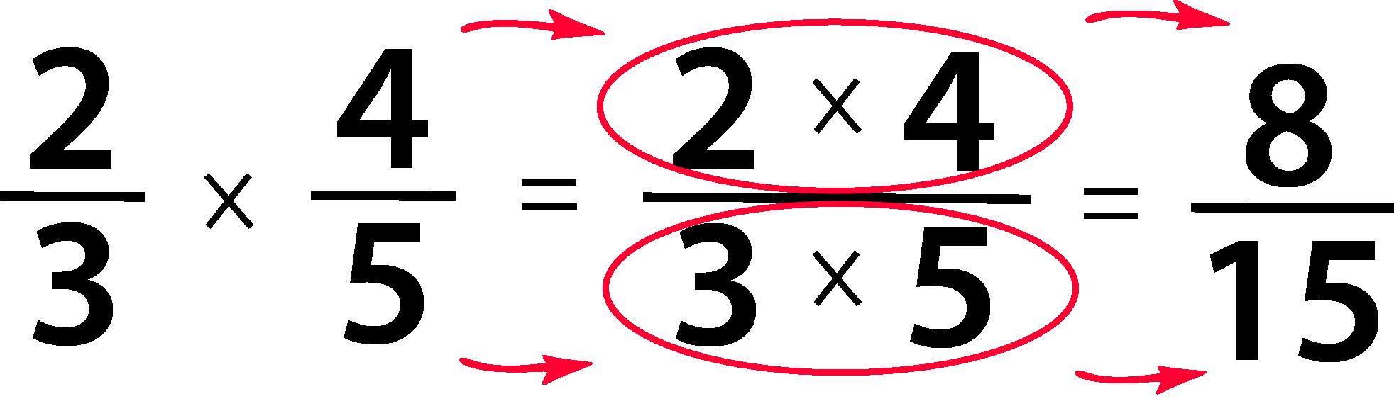 Умножение двух дробей
