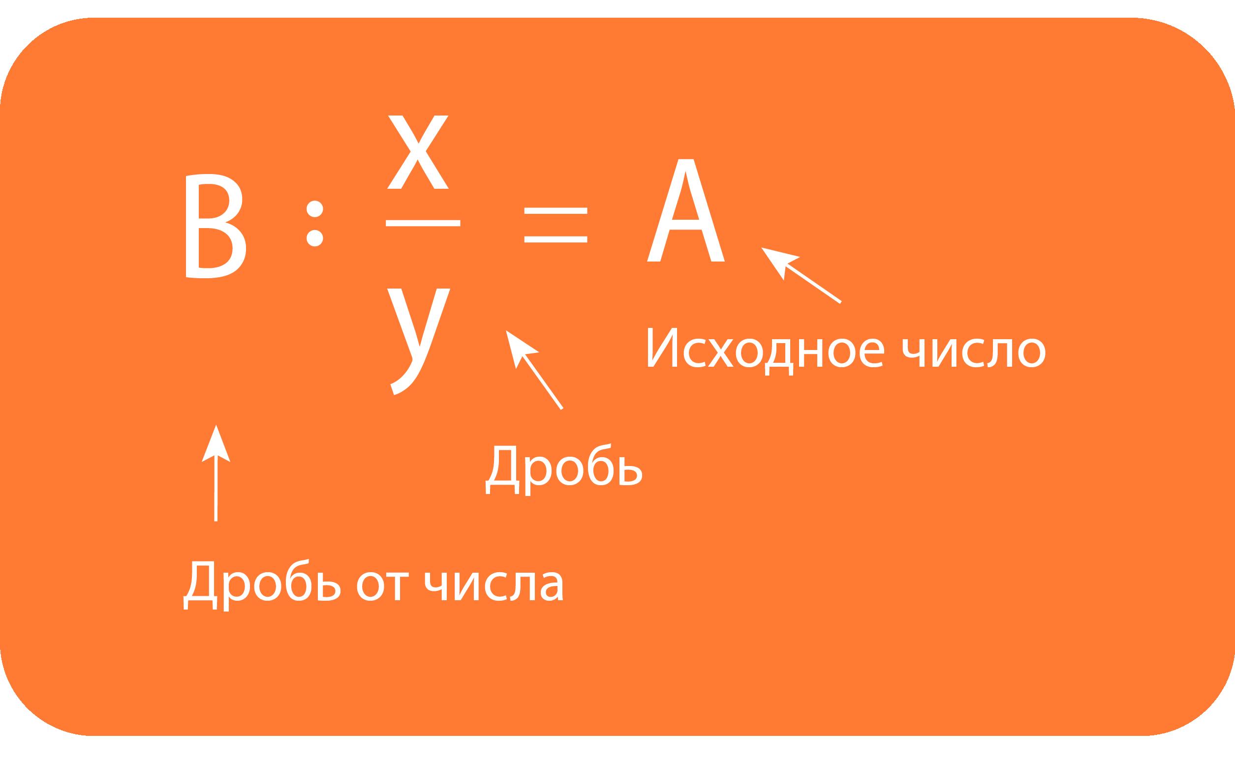 чтобы найти дробь от числа необходимо разделить известную часть числа на дробь