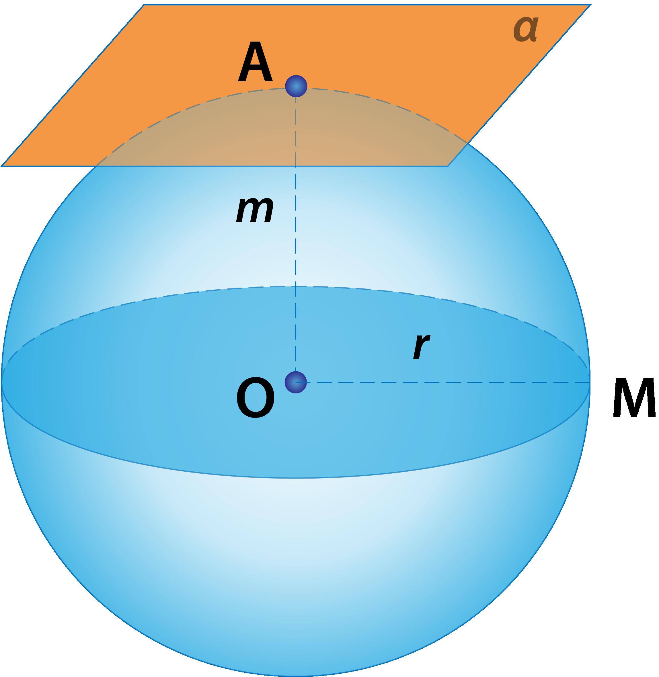 шар (сфера) и плоскость имеют единственную общую точку
