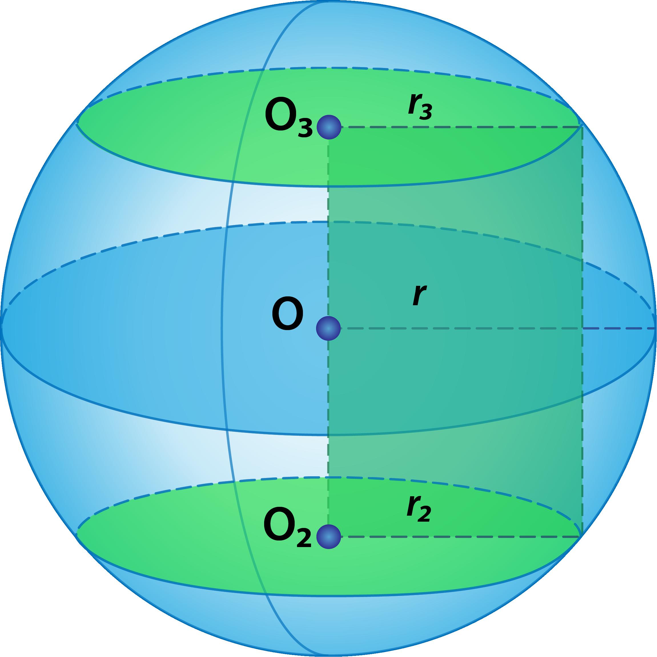 Сечение шара (сферы)