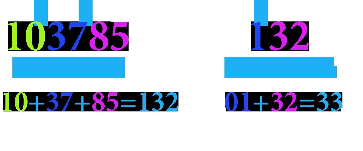 Число делится на 11 тогда и только тогда, когда на 11 делится сумма чисел
