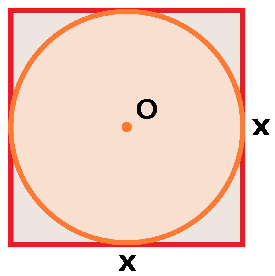 площадь круга и площадь квадрата