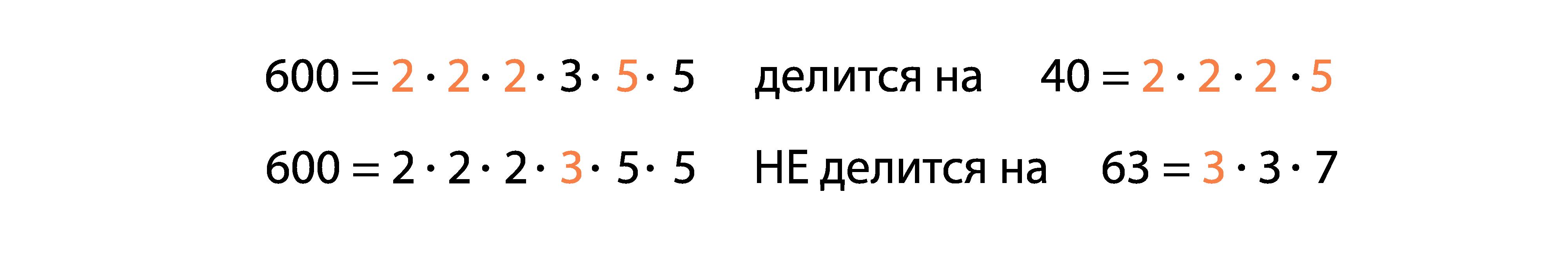 Составное натуральное число можно разделить без остатка