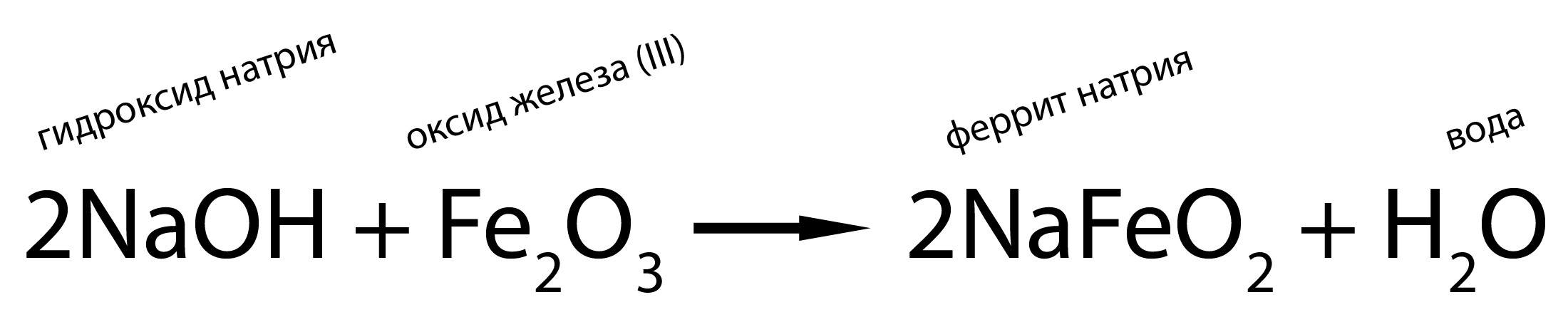 Оксид и гидроксид железа (III)