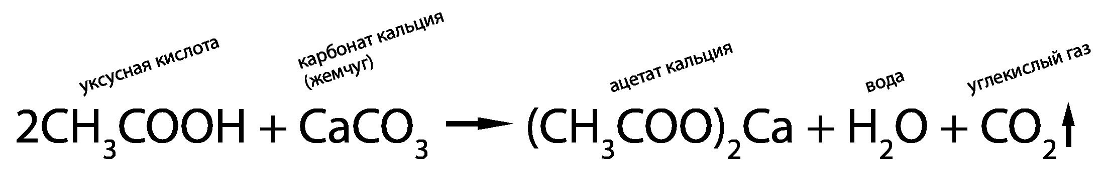 Карбонаты