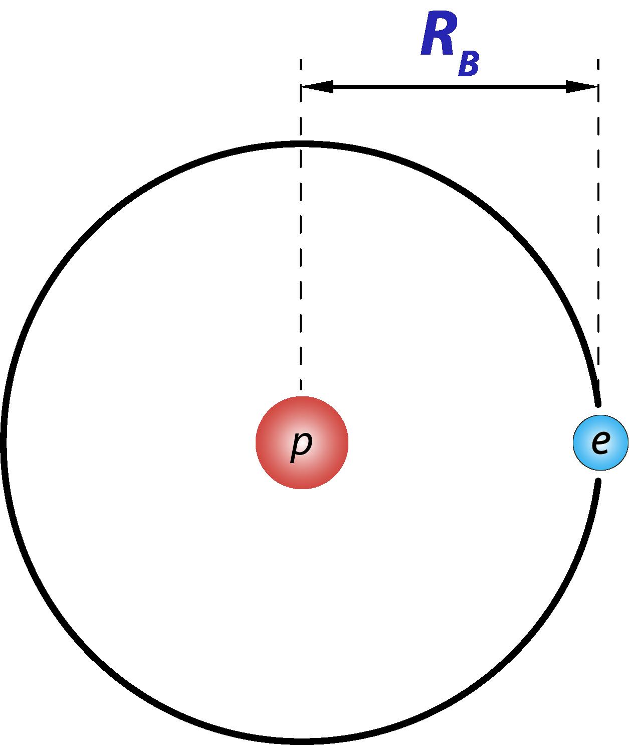 Датский физик Нильс Бор внёс уточнение в схему Резерфорда