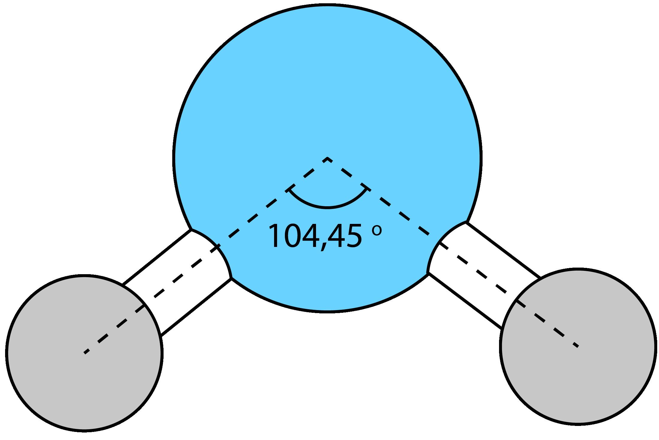 угол связи Н–О–Н в молекуле воды равен не 90°, а 104,45°