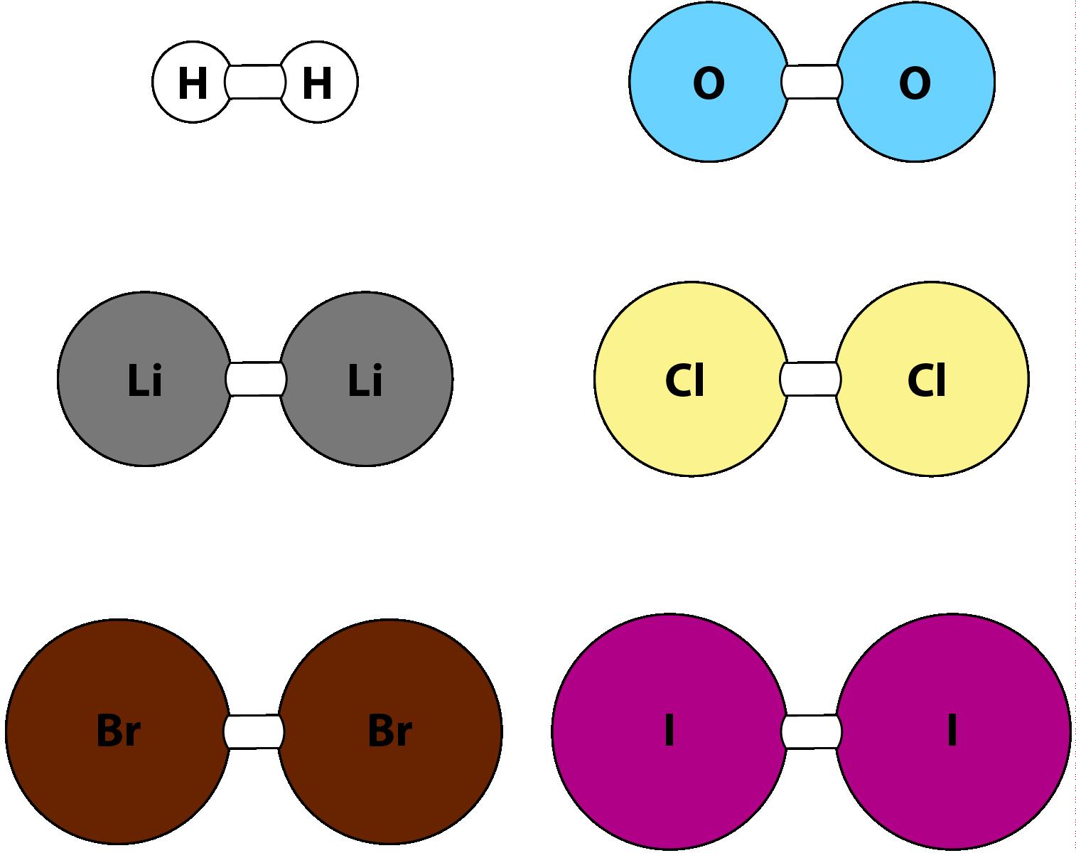 двухатомные молекулы объединяются