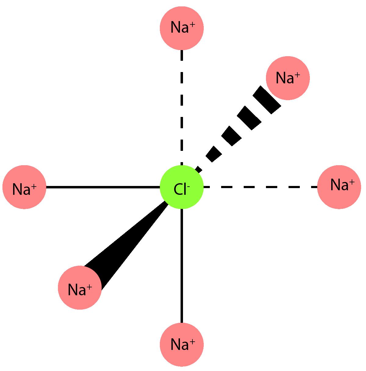 кристалл хлорида натрия