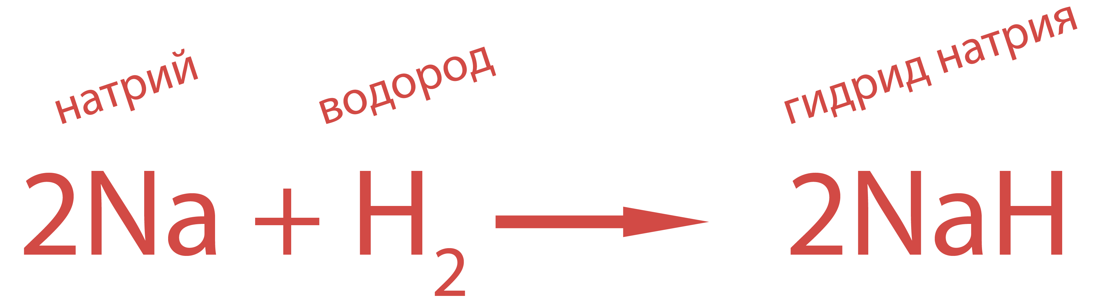Водород реагирует только со щелочными металлами и со фтором