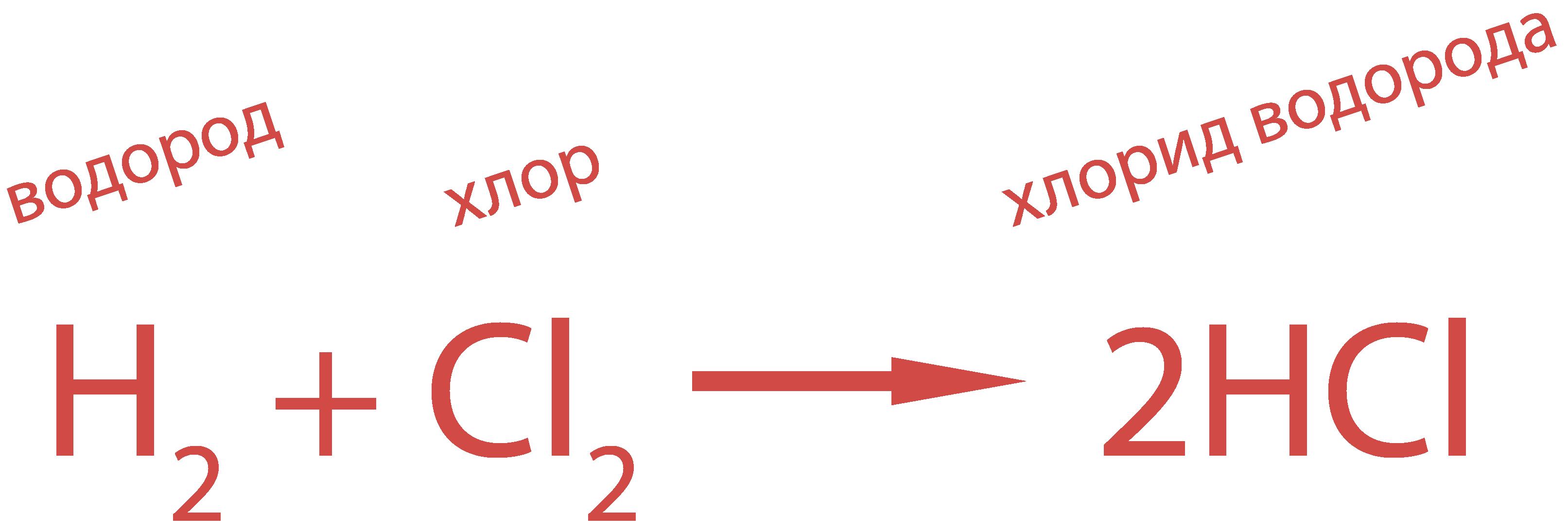 С хлором водород реагирует при воздействии света