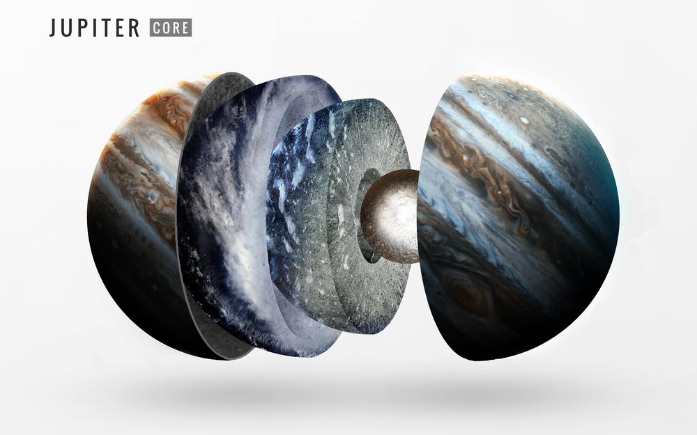 под атмосферой Юпитера находится океан жидкого водорода