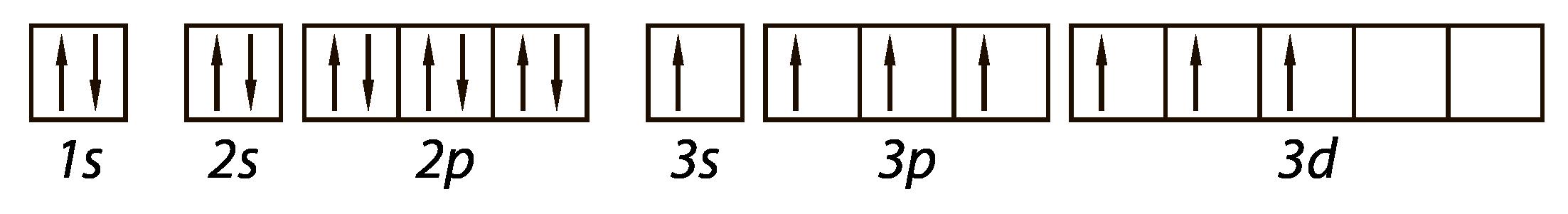 электронное строение атома хлора в основном и в возбужденном состояниях