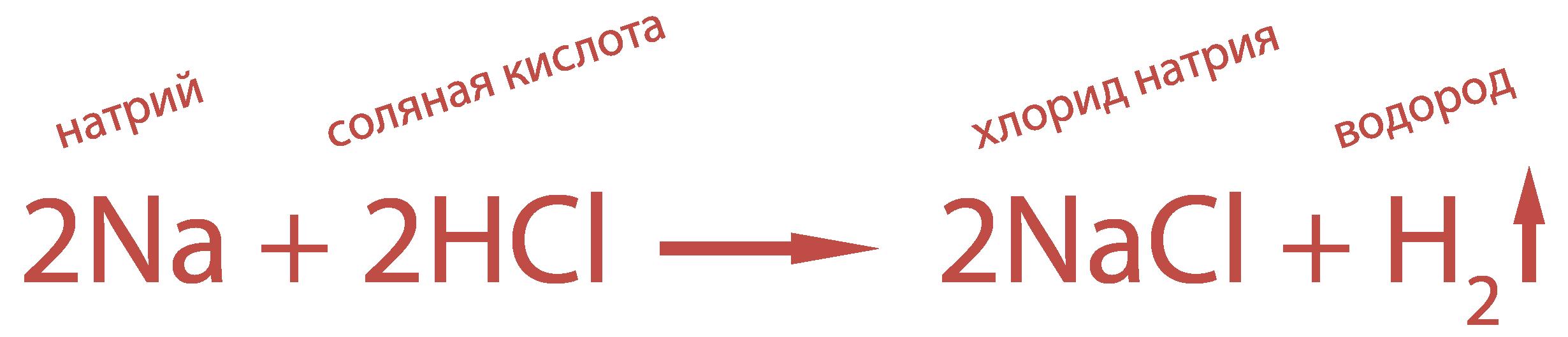 хлороводородная кислота HCl  (соляная) образует поваренную соль