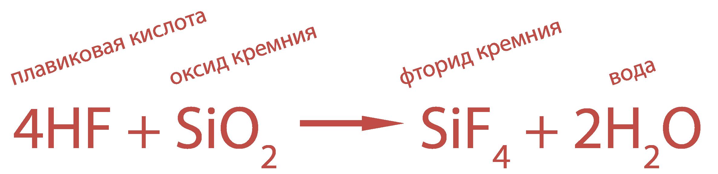 фтор в составе кислоты вытесняет кислород из оксида кремния (основного компонента стекла)
