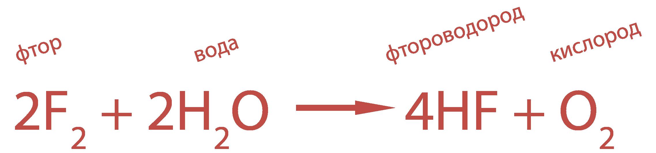 Химическая реакция горения воды в струе фтора