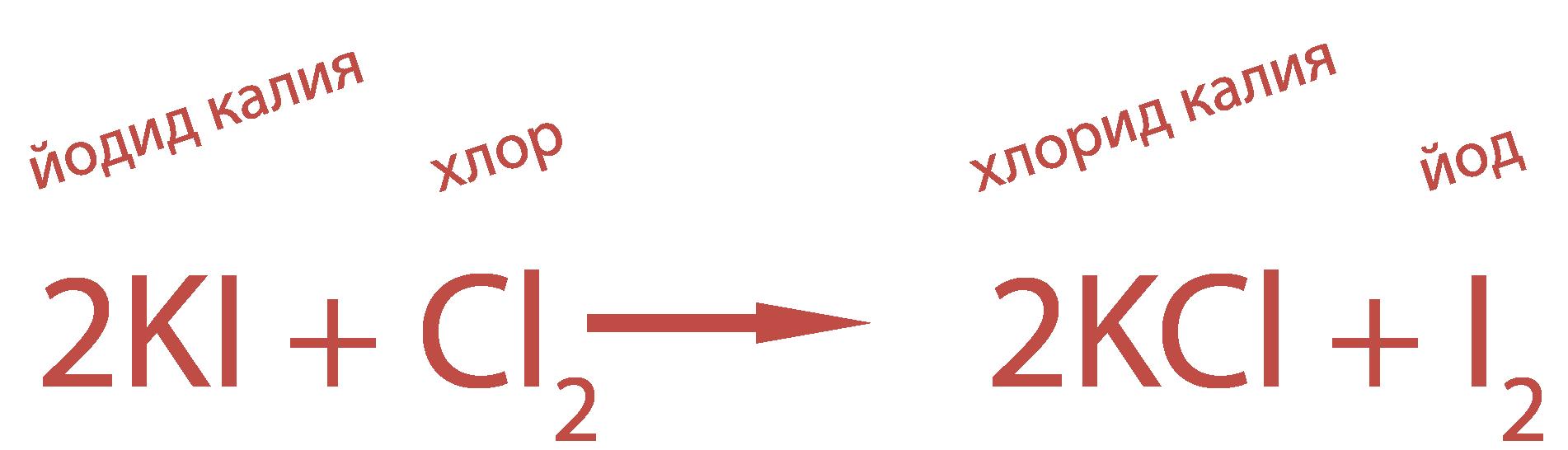 промышленный метод получения йода