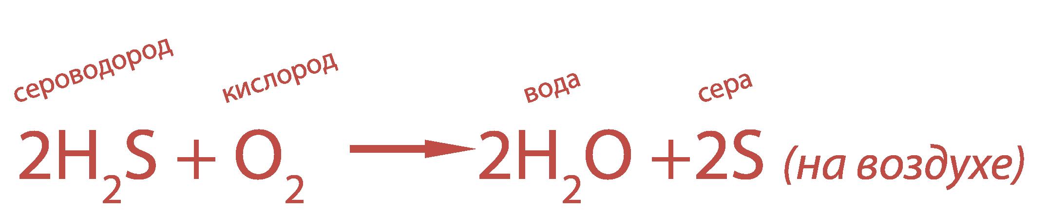 Сероводород легко горит: на воздухе с образованием серы и воды