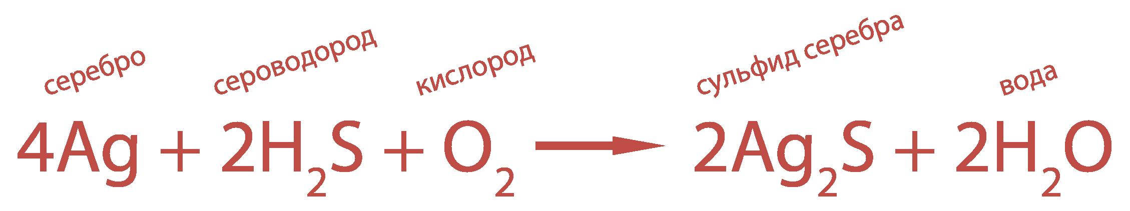 сероводород в присутствии кислорода воздуха