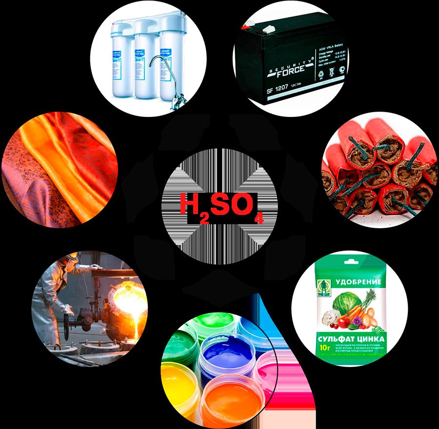 Серная кислота относится к продуктам основного химического производств