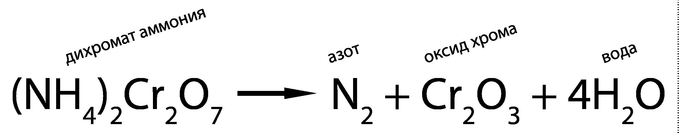 чистый азот можно получить при разложении дихромата аммония