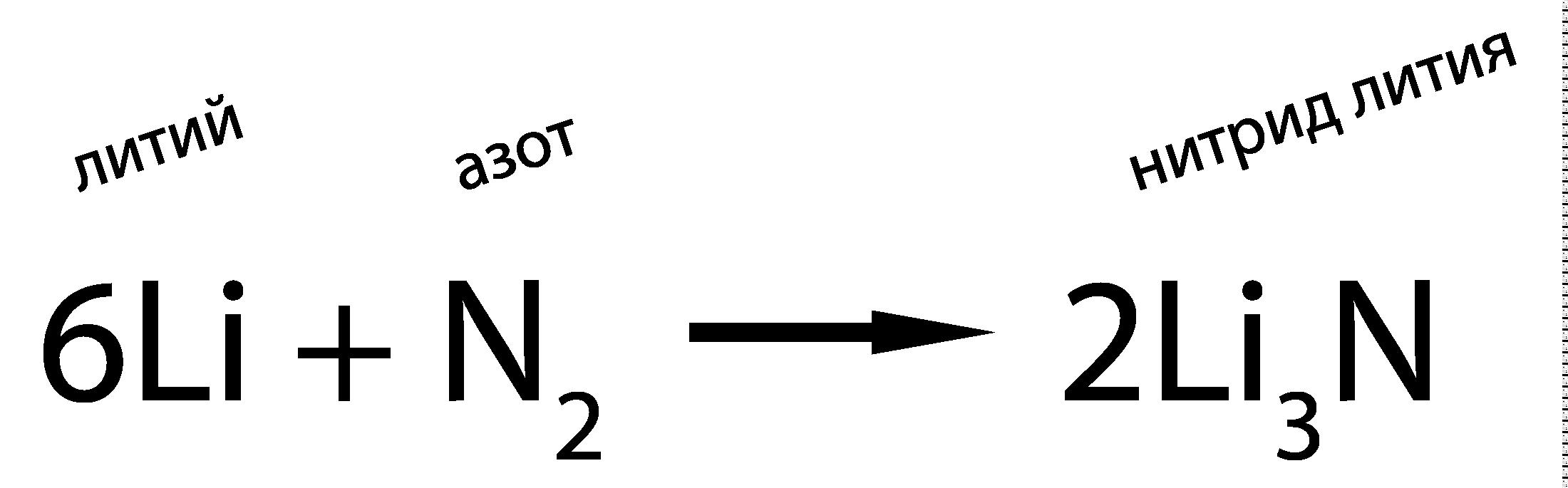 азот реагирует с металлами и водородом