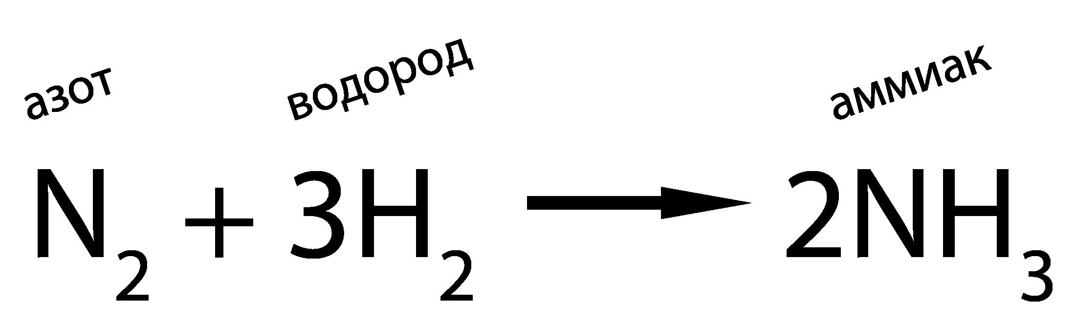 В промышленности аммиак получают прямым синтезом из простых веществ