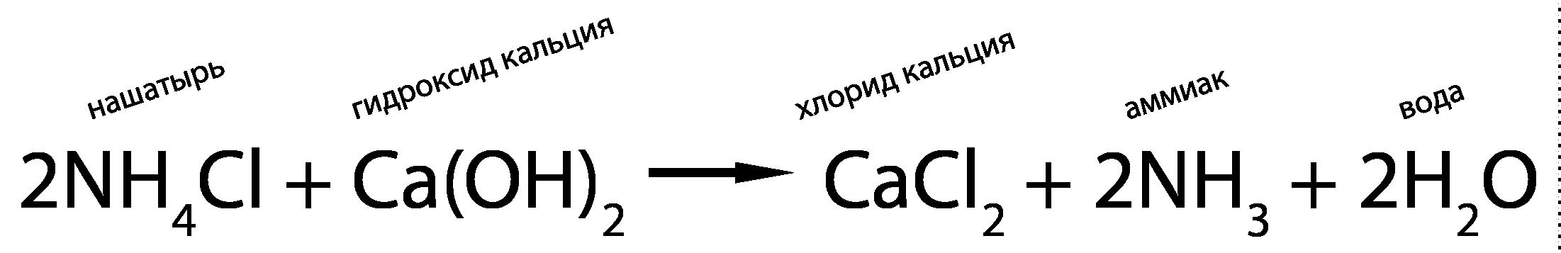 раствор аммиака в воде