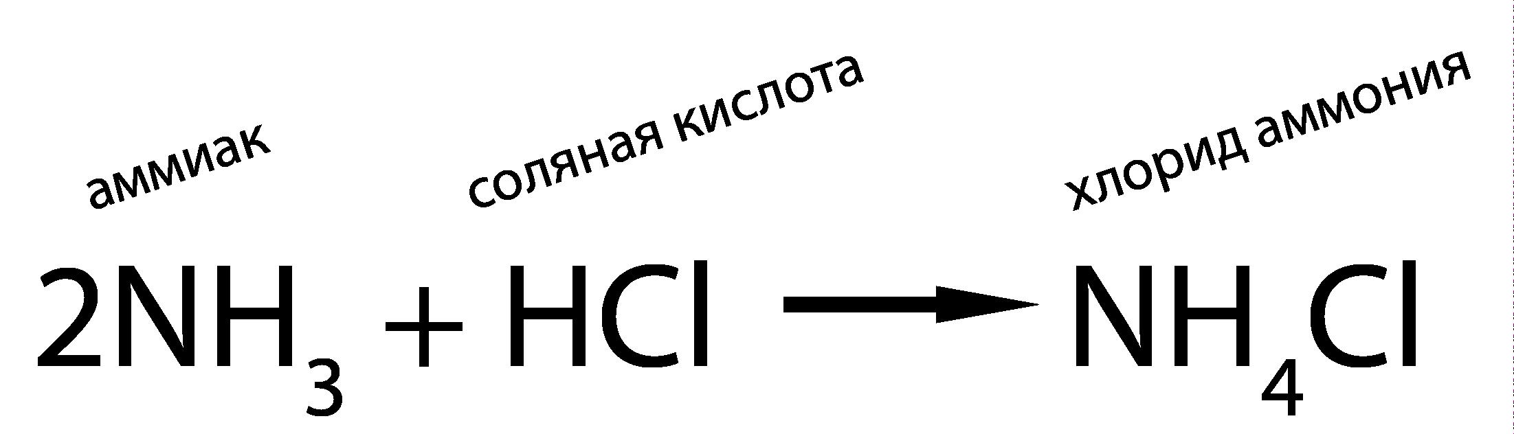 С кислотами аммиак образует соли аммония