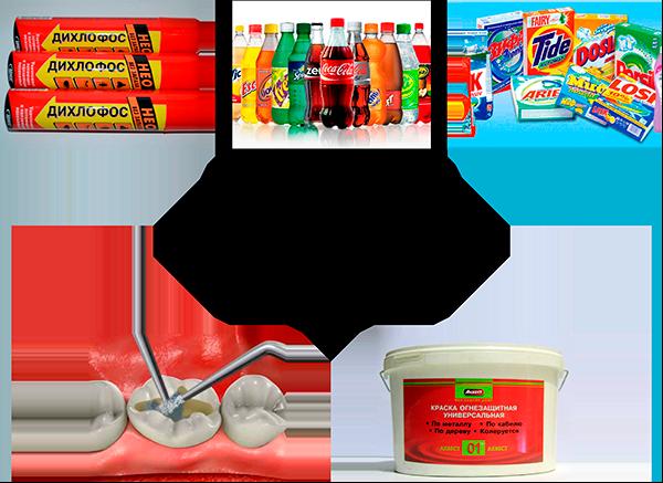 Фосфорную кислоту также очень широко используют в качестве пищевой добавки