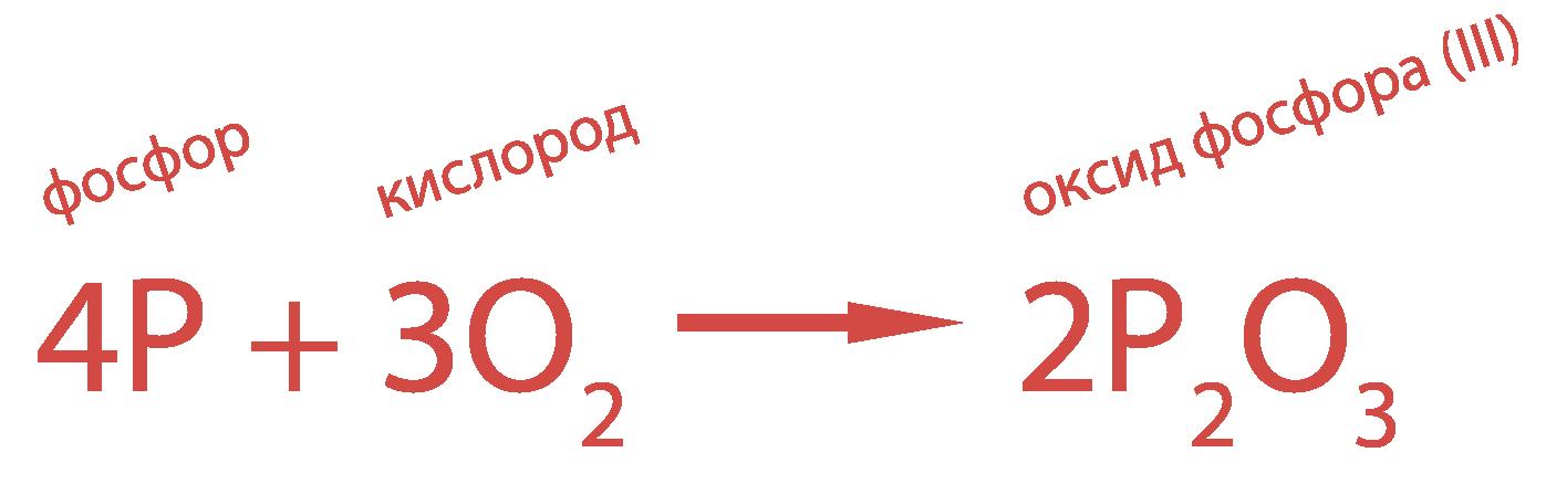 оксид фосфора (III)