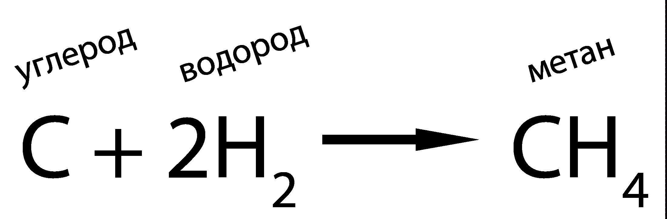 С водородом образуется метан