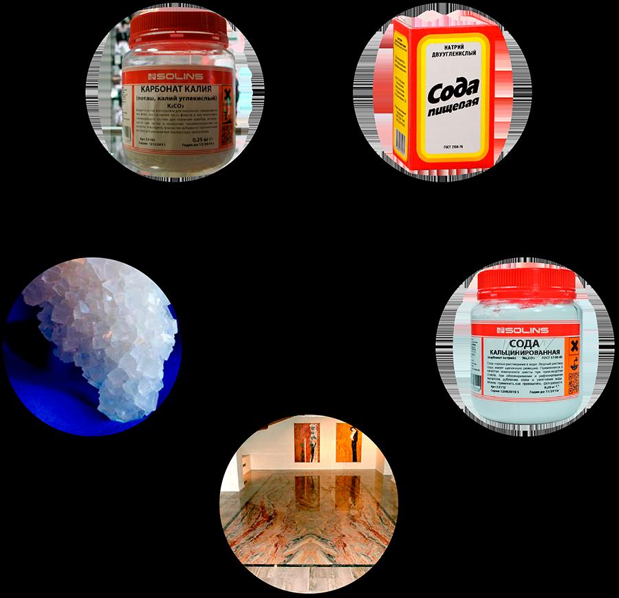 Применение карбонатов