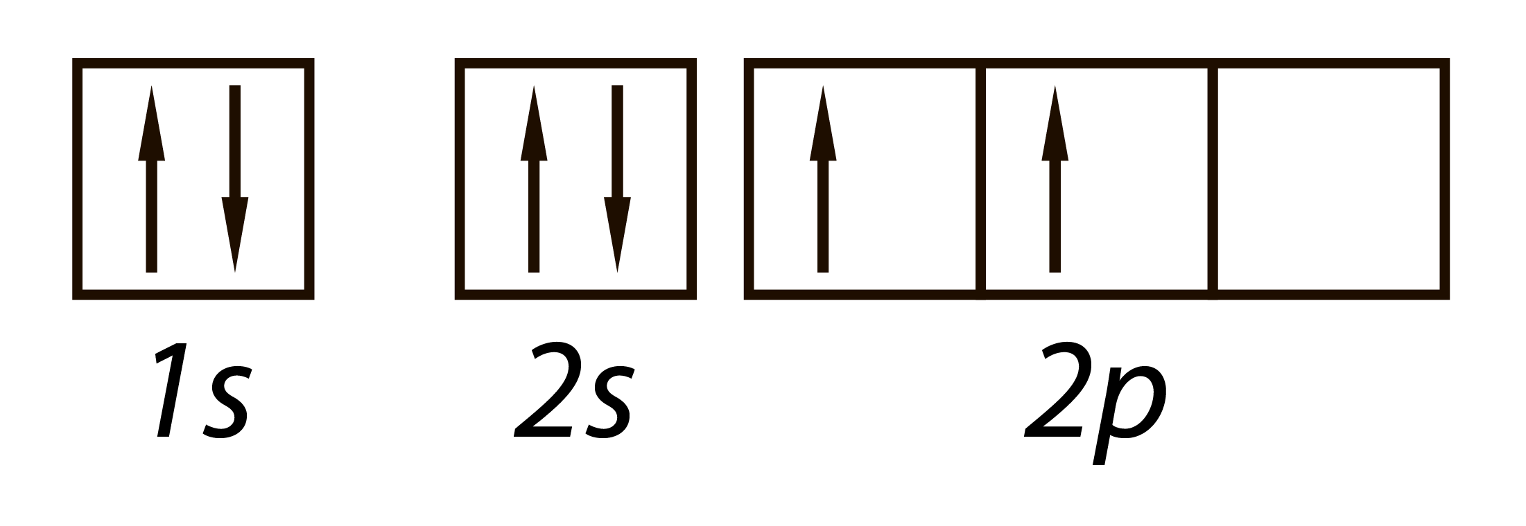 Схема атома углерода