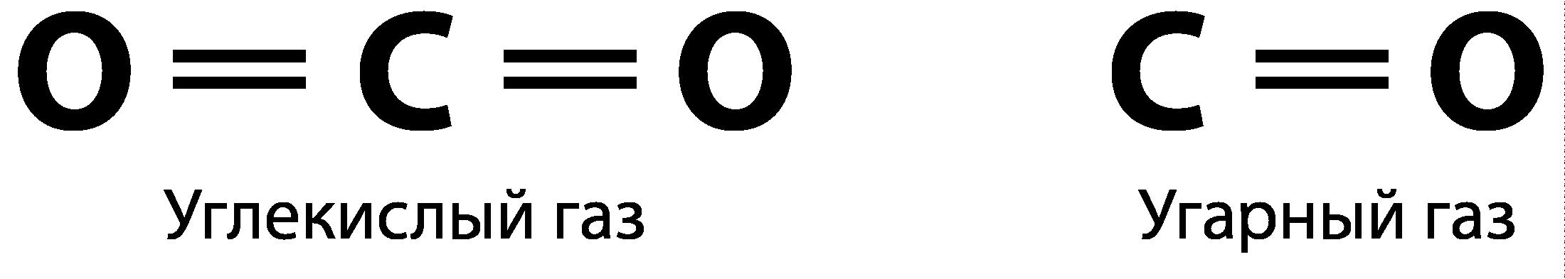 угарный газ СО и углекислый газ СO2