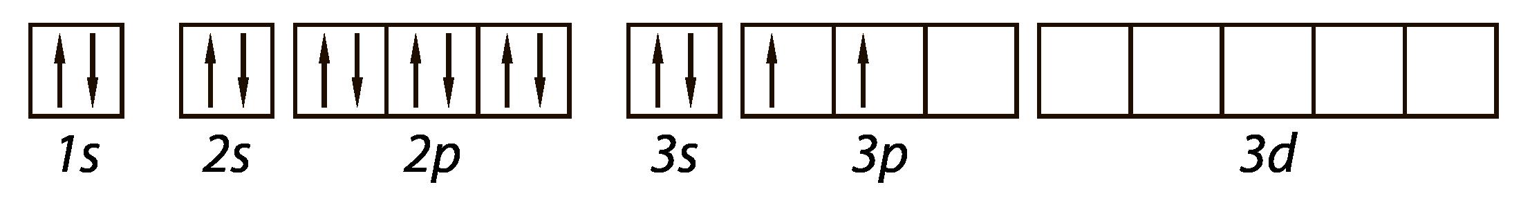 атом кремния