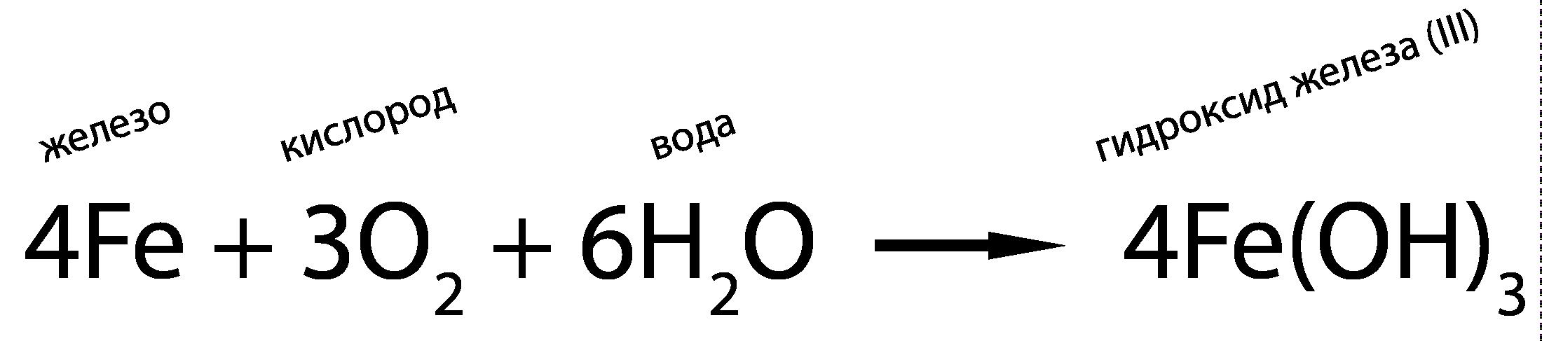 На поверхности железа под действием кислорода и воды образуется бурый слой ржавчины