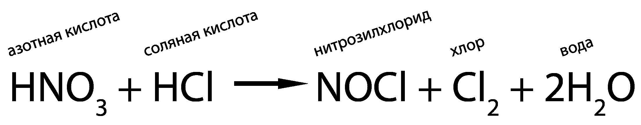 хлорид нитрозила – очень сильный окислитель
